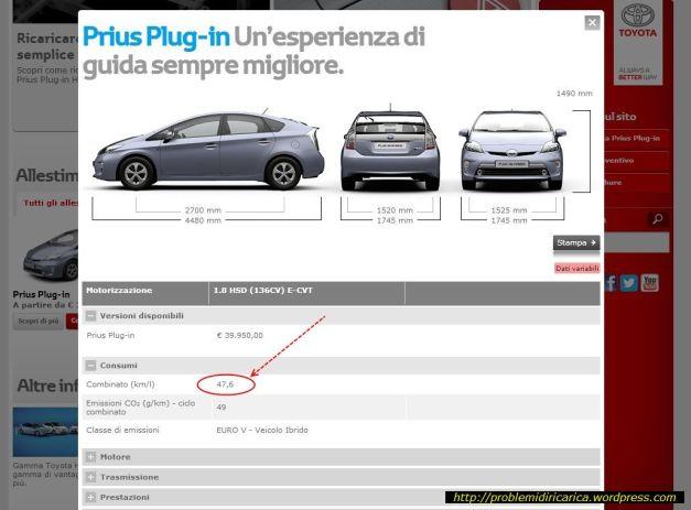da: http://www.toyota.it/cars/new_cars/prius-plugin/index.tmex